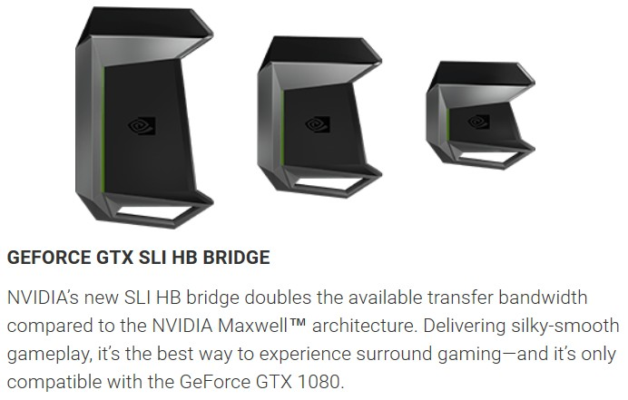 GeForce GTX SLI HB Bridge