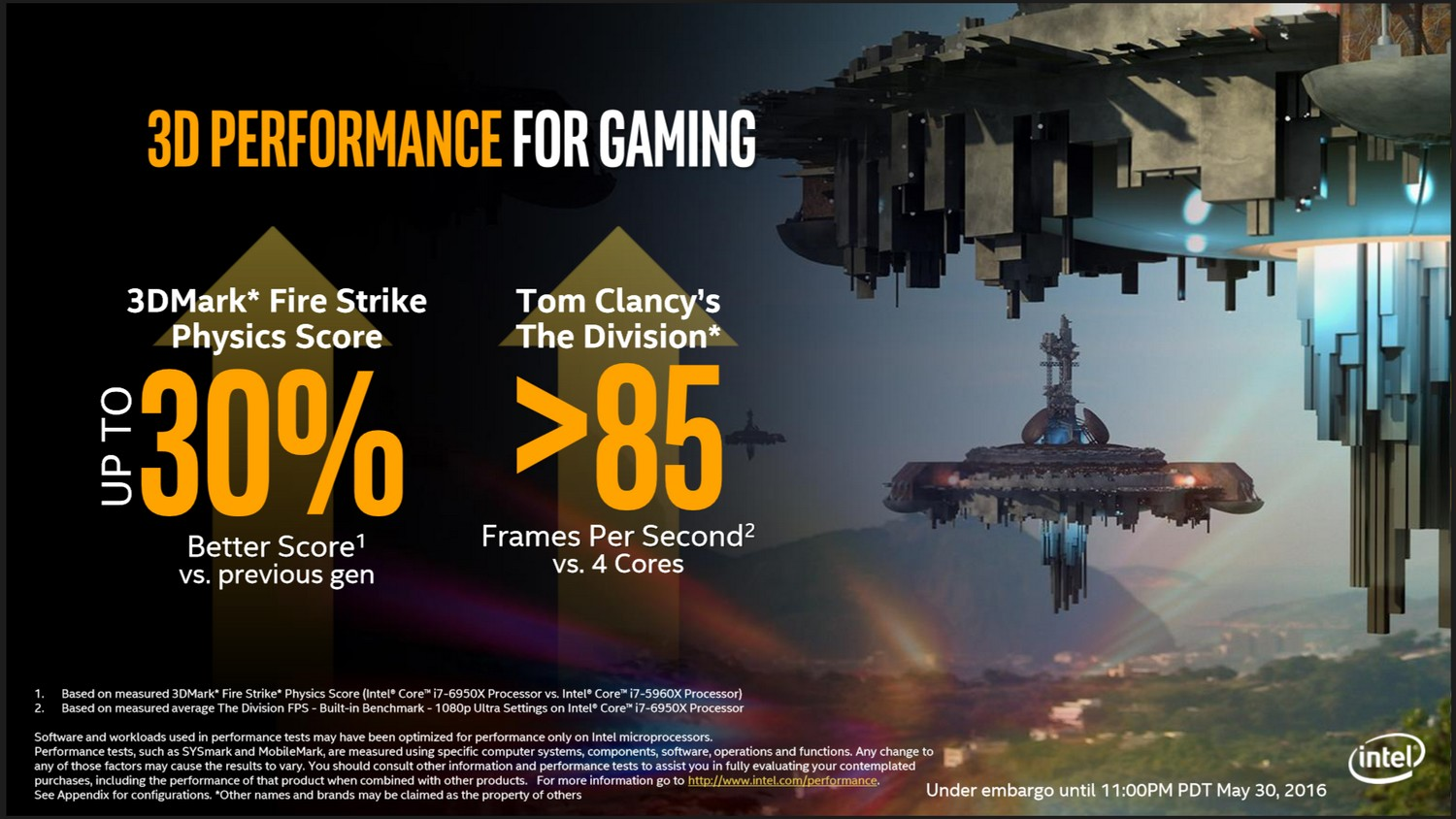 Gaming-Performance