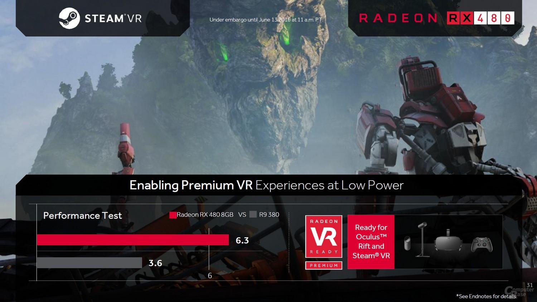 SteamVR Benchmark mit Radeon RX 480