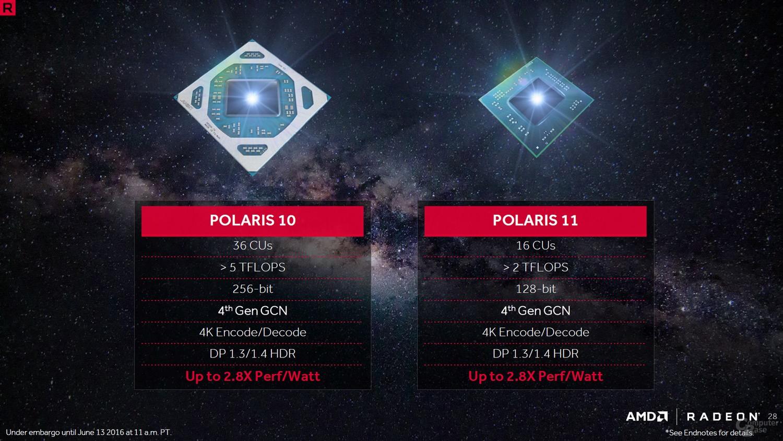 Polaris 10 und 11