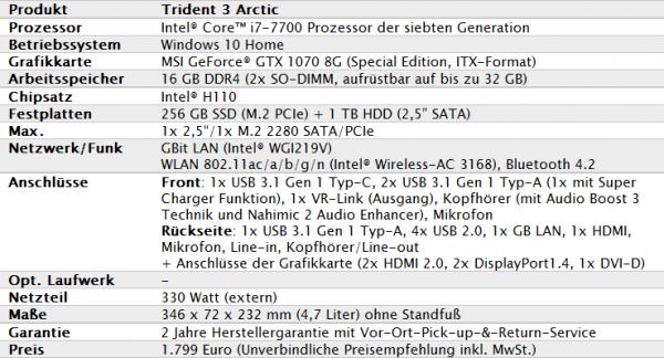 MSI Trident 3 Arctic Daten