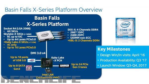 Basin Falls X-Series Platform (X299)