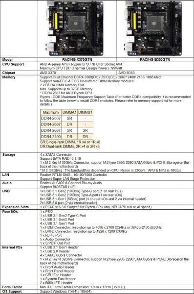 Biostar AM4 Mini-ITX Specs