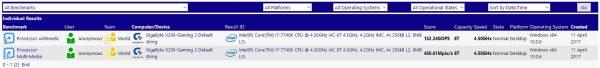 Intel Core i7-7740K Sandra Benchmarks