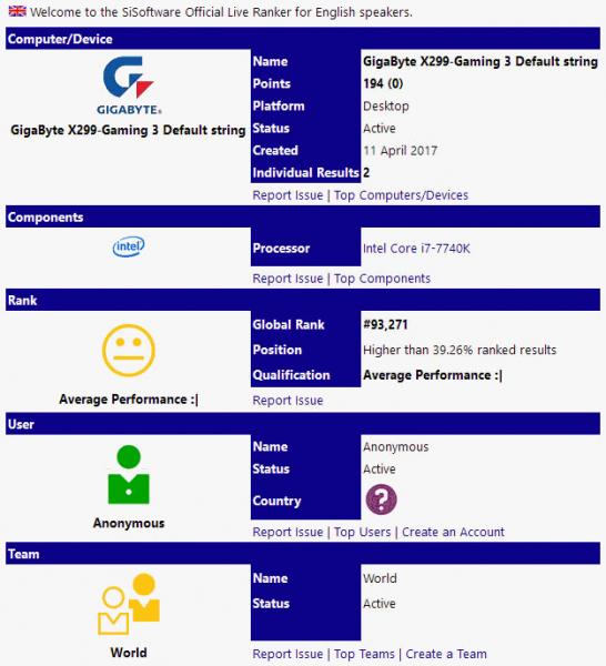 Intel Core i7-7740K SiSoftware