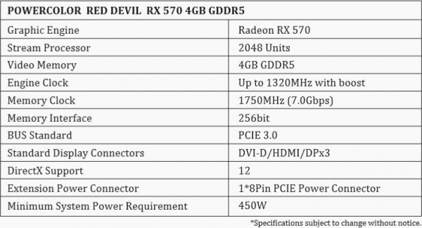 PowerColor Red Devil RX 570 Specs