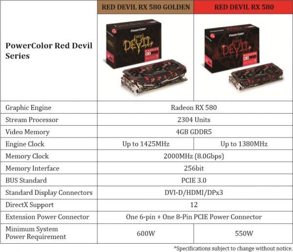 PowerColor Red Devil RX 580 Series