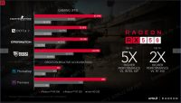Radeon RX 550 performance