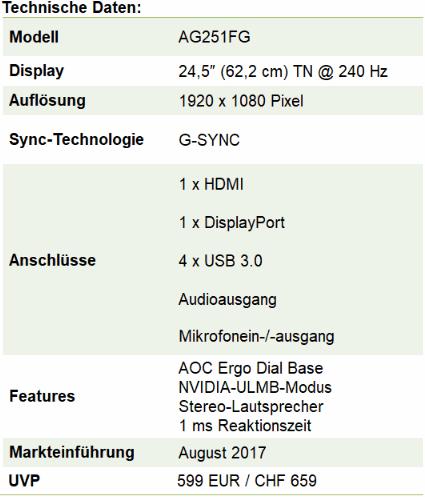 AOC AG251FG Daten