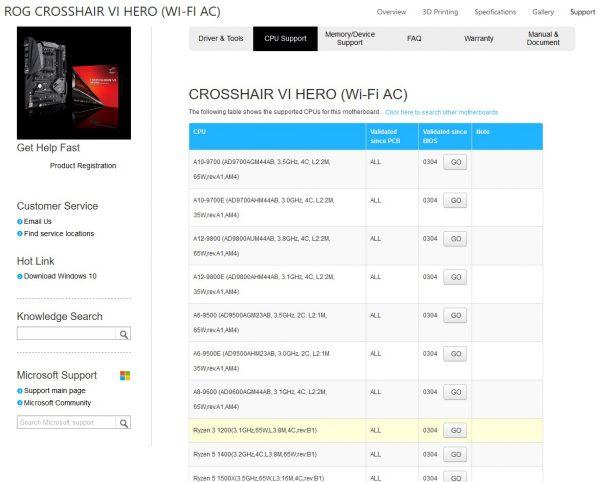 ASUS Crosshair VI Hero Ryzen 3 1200