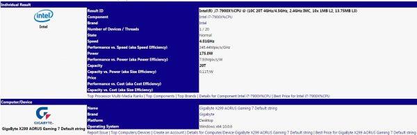 SiSoft Sandra Core i7-7900X