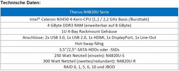 Thecus N4820U Daten