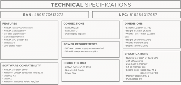 Zotac GeForce GT 1030 Specs