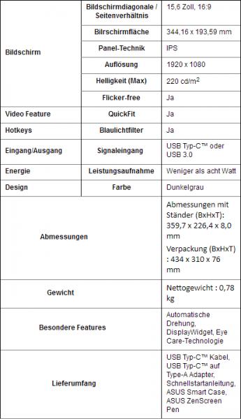 ASUS ZenScreen MB16AC Spezifikationen