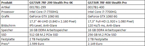 MSI GS73VR 7RF Stealth Pro Spezifikationen