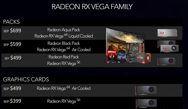 AMD Radeon RX Vega Family Packs