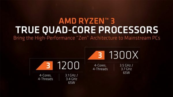 AMD Ryzen 3 Quad-Core