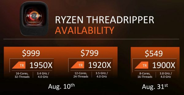 Ryzen Threadripper Availability