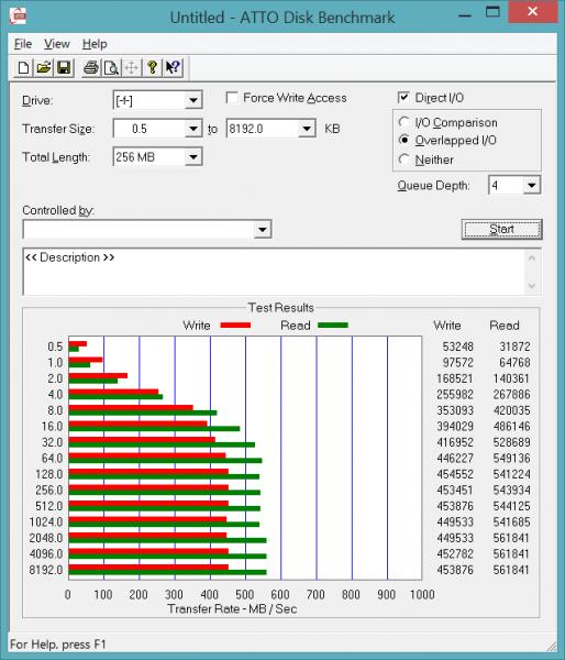 ATTO Crucial BX100 500 GB