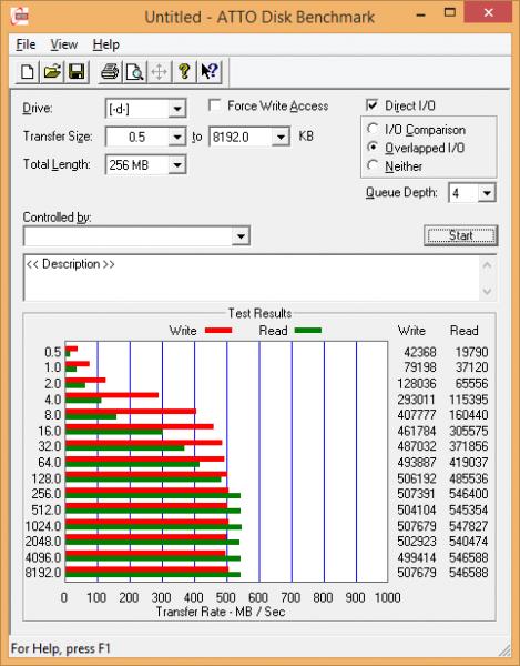 ATTO Crucial MX100 512 GB