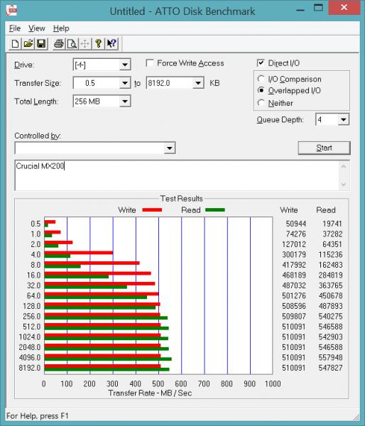 ATTO Crucial MX200 500 GB