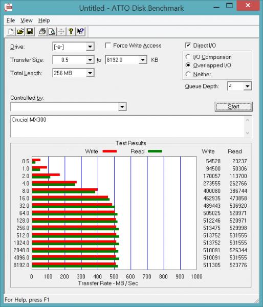 ATTO Crucial MX300 750 GB