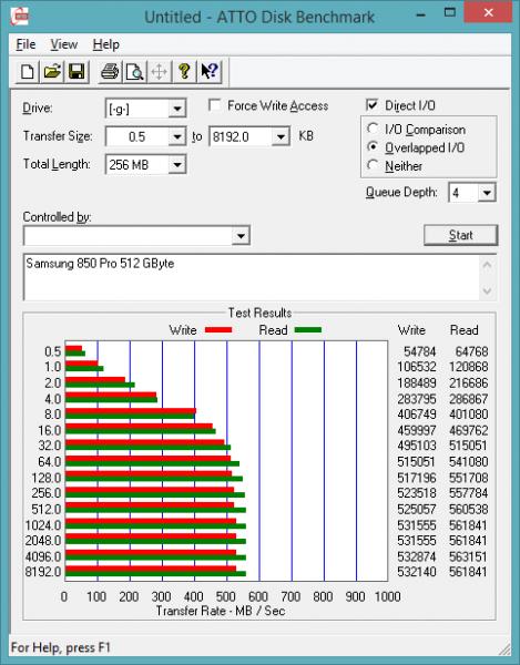 ATTO Samsung SSD 850 PRO 512 GB