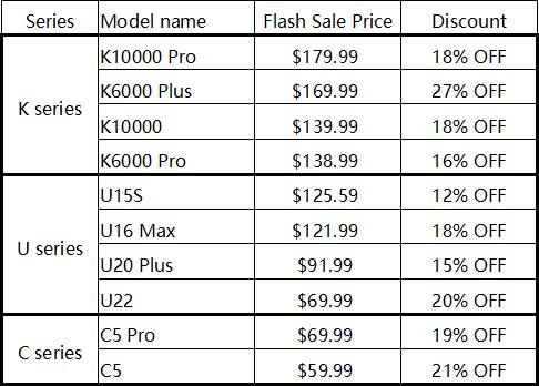 OUKITEL flash sale table