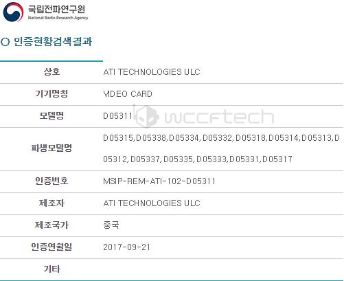 AMD Vega 11 Zertifizierung in Korea