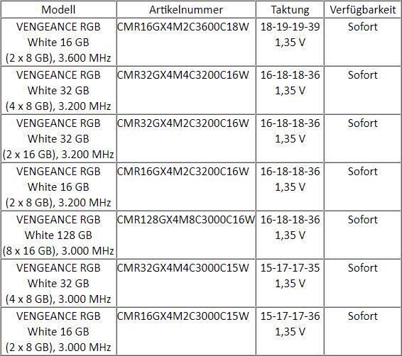 CORSAIR VENGEANCE RGB White DDR4 Produkt-Artikelnummern