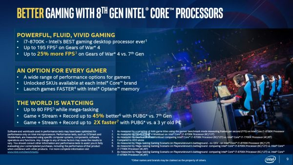 Core 8th Gen Better gaming