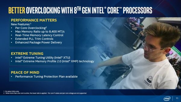 Core 8th Gen Better overclocking