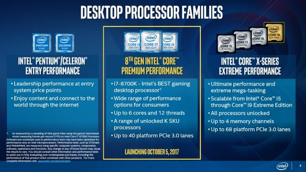 Core 8th Gen Desktop CPU families