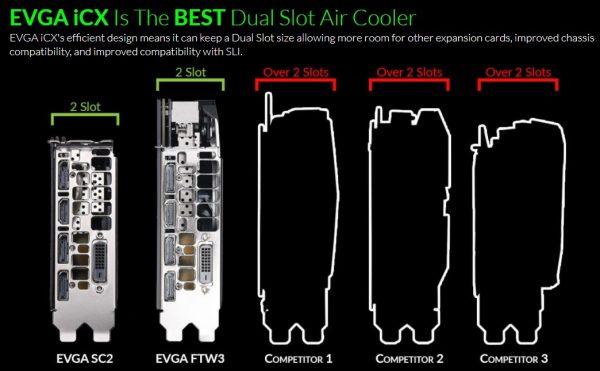 EVGA iCX Dual-Slot Air Cooler