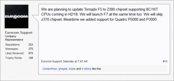 Eurocom Support 8C16T CPU