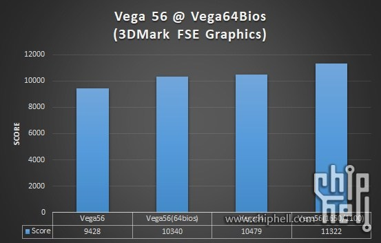 Radeon RX Vega 56 64Flash 3DMark results