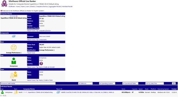SiSoft Sandra SuperMicro C7B360-CB-M