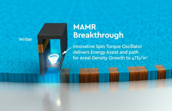 Western Digital MAMR Innovation